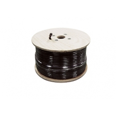 Cable Coaxial Sure Call
